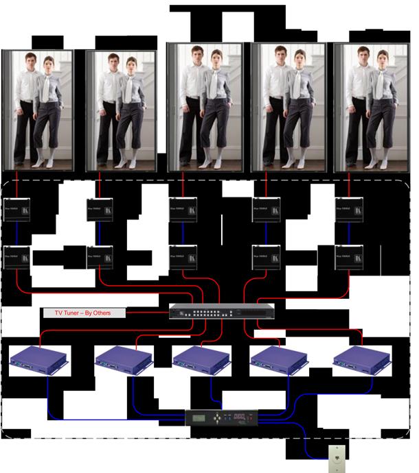 CompleteVideoSystemDesign